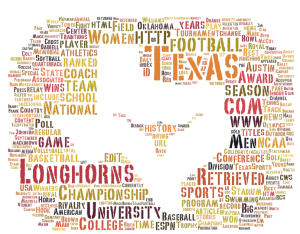 Texas Word Cloud